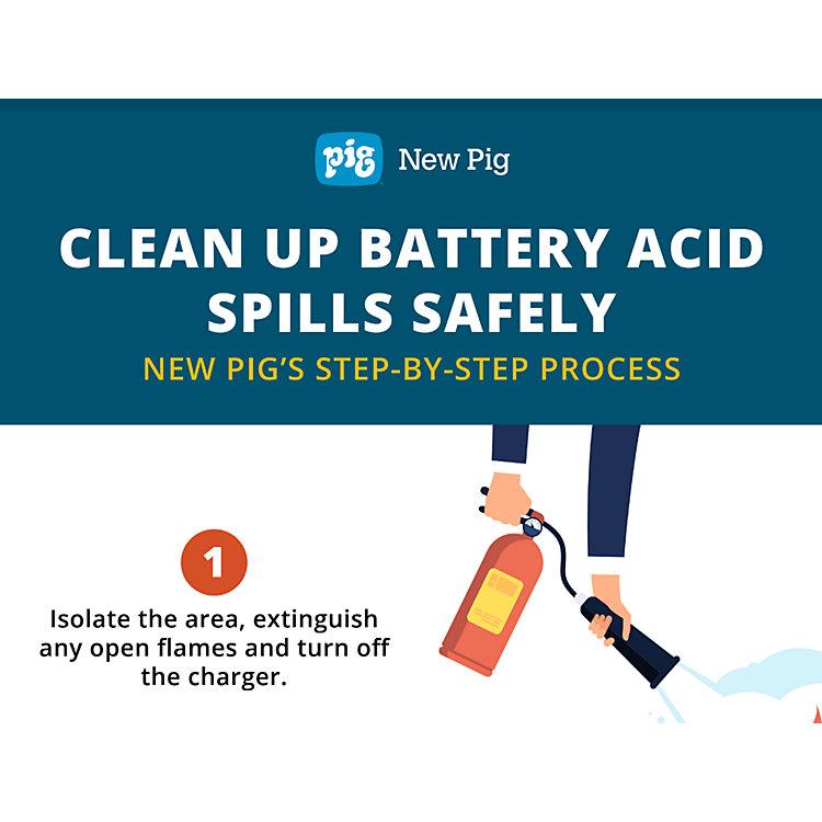 Battery Acid Spill Clean Up Procedure