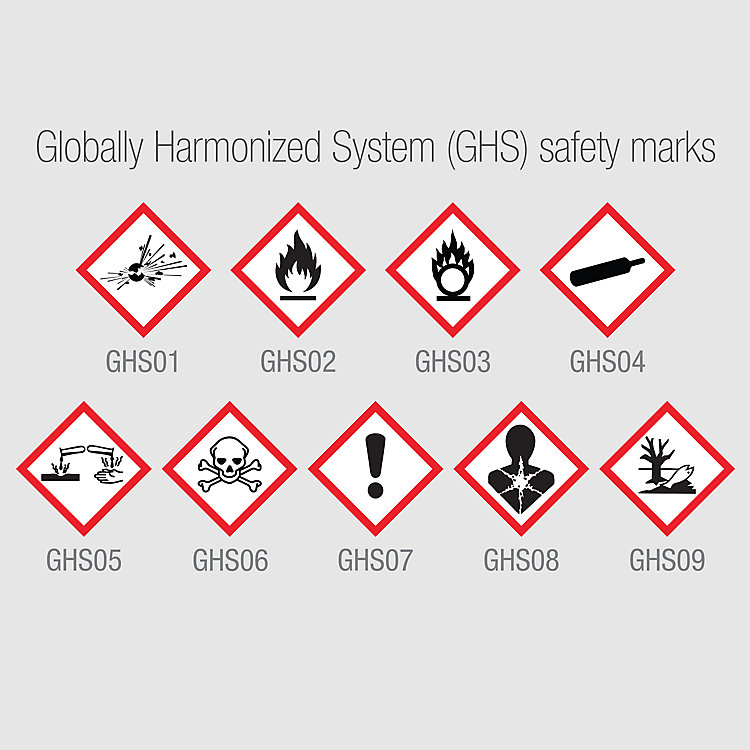 GHS Changes more than the HazCom Standard