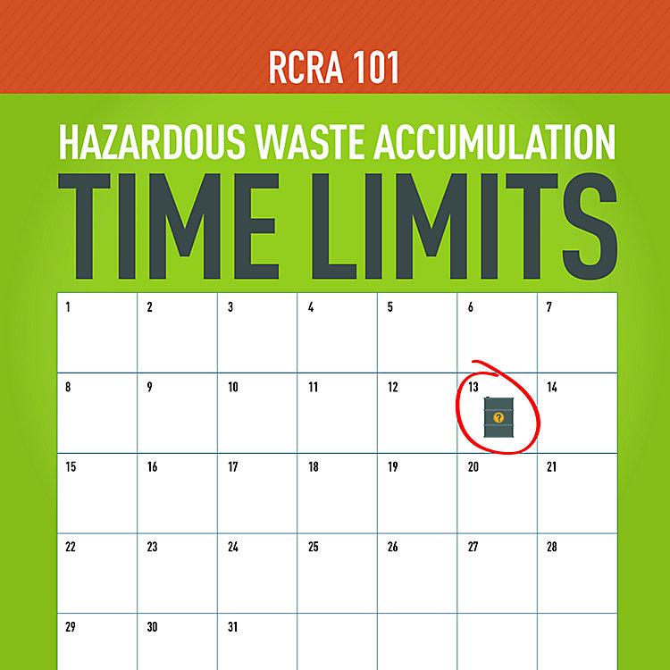 RCRA 101 Part 6: Hazardous Waste Accumulation Time Limits