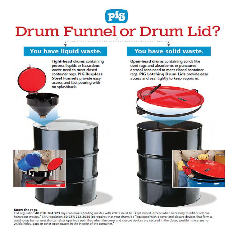 Drum Funnel or Drum Lid