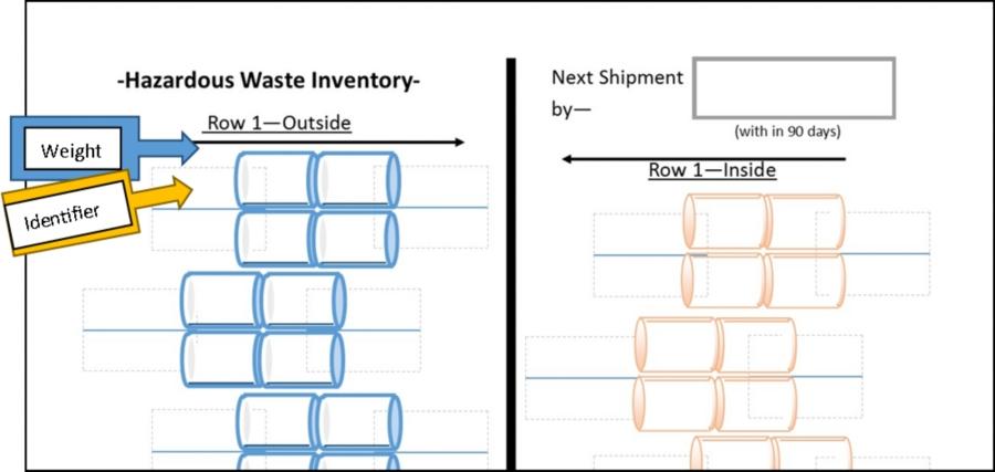 inventory log for hazardous waste shipments expert advice